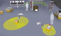 KARIS-Sicherheitskonzept mit dynamischen Schutzfeldern